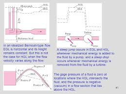 bernoulli 39 s equation pump. 41 in an idealized bernoulli-type flow, egl is horizontal and its height remains bernoulli 39 s equation pump