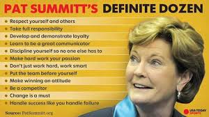 Pat Summitt Pat Summitt Pinterest Pat Summitt Basketball And Interesting Pat Summitt Quotes