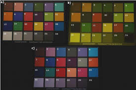 Light Bulb Color Chart Photographs Of The Gretagmacbeth Color Rendition Chart