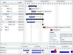 Dlhsoft Gantt Chart Light Library For Silverlight Wpf Mini