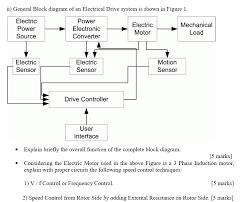 electrical system block diagram wiring diagram split electrical block diagram wiring diagram technic electrical system block diagram