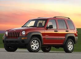 2018 jeep liberty sport. unique jeep prevnext to 2018 jeep liberty sport