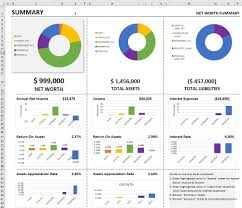 Net Worth Calculator Build Wealth In Malaysia Net Worth Calculator Template