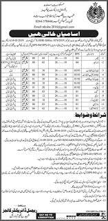 New Jobs Education Department Govt Of Sindh Esc Jobs Alert