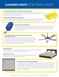 which direction do you turn your ceiling fan in the winter