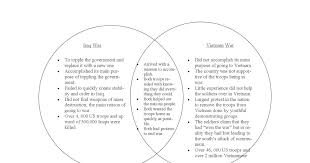 Vietnam And Iraq War Venn Diagram Give Doves A Chance Venn Diagram