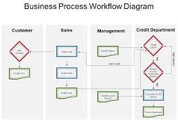 Business Process Workflow Diagram Powerpoint Slide