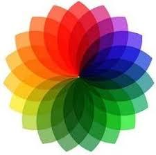 Tie Dye Mixing Chart Fabric Dye Colour Guide Tintex Fabric Dye