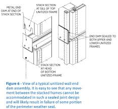 exterior curtain wall floor intersection. fig 6 exterior curtain wall floor intersection e