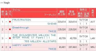 Oricon Chart Ranking Twice Rank 2 And 4 On Oricon Weekly Single Chart Allkpop