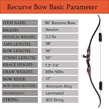 Recurve Draw Weight Chart