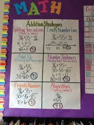 Addition Strategies Anchor Chart By Dolores Math Math