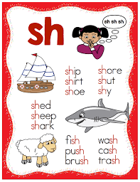 Blends And Digraphs Chart Free Printable Hd Wallpapers Free Printable Blends And Digraphs Chart