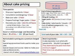 Wilton Cake Pricing Chart Wilton Cake Pricing Chart Cake In 2019 Cake Servings