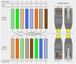 tia wiring diagram wiring diagram technic eia tia wiring diagram wiring diagram operationstia wiring diagram 20