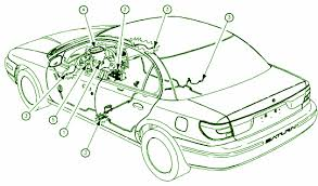 2000 saturn sc1 fuse diagram wirdig 1999 saturn sl2 fuse box diagram saturn fuse box diagram 2008 saturn