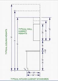 Standard Depth Of Kitchen Cabinets Interesting Kitchen Graphic Standards Standard Sizes And Practices In