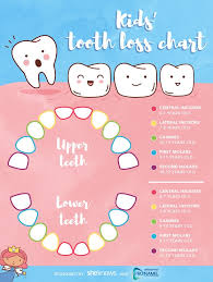 Children S Tooth Chart Letters Be Ready For The Tooth Fairy With This Handy Chart For Kids