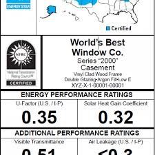 Energy Performance Ratings For Windows Doors And Skylights
