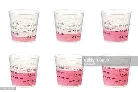 Image result for milliliter