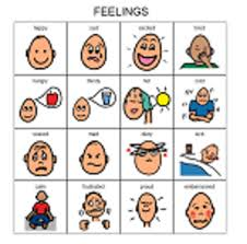 Visual Feelings Chart Feelings Chart