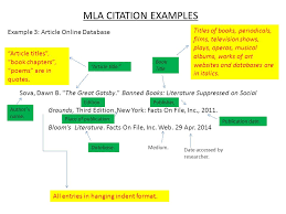 Mla Citation Examples Dickstein Morris The Great Gatsby By F