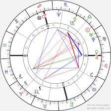 Moon Zappa Birth Chart Horoscope Date Of Birth Astro