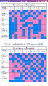 Chinese Gender Chart Calculator Chinese Calendar Baby Online Charts Collection