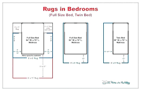 rugs under bed back to area