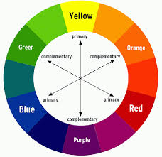 To find the best pairings for navy blue, turn to the colour wheel (see The  Color Wheel and Color Theory, which is an excellent source on the theory)
