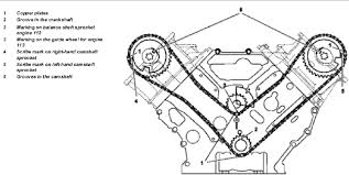 hvae a e looking for timing marks has dohc l every copper plate should be 4 on timing chain should coincide one of the markings indicated as 1 in diagram