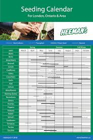 When To Sow Seeds Indoors Chart Seeding Starting Guide Calendar For Ontario Heemans