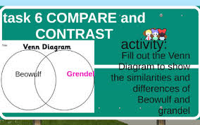 Compare And Contrast Beowulf And Grendel Venn Diagram Task 6 Compare And Contrast By Lourly Palacio On Prezi