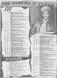Uk Charts 1983 Kids From Fame Media U K Charts 14th May 1983