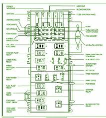 99 ford fuse box diagram 99 wiring diagrams online