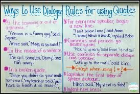 Dialogue Anchor Chart Teaching With A Mountain View Teaching Quotation Marks And