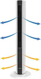 Lasko FH500 Fan & Space Heater Combo Tower, 42 ... - Amazon.com
