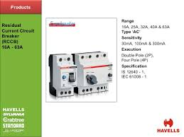 havells domestic switchgear presentation 36