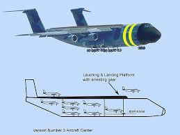 carrier drone. this is my concept of a flying military drone craft carrier. the problem facing with drones finding suitable place for to take carrier