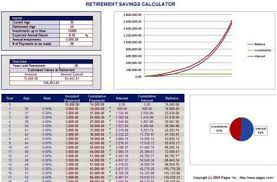 Excel Retirement Calculator Spreadsheet Financial Planning Excel Spreadsheet Simple Retirement Calculator