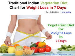 Vegetarian Diet Chart For Weight Loss In 7 Days How To Lose Weight In 7 Days Naturally Vegetarian Diet