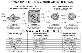 trailer wiring diagrams mirage trailers tnt trailer 7 way plug wiring