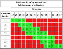 Rim Width Tire Size Chart Motorcycle Rim Width Tire Size Chart Bicycle Www Bedowntowndaytona Com