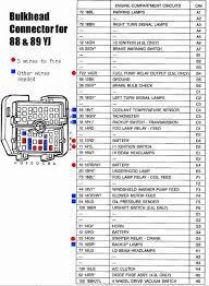 1995 jeep yj radio wiring diagram wiring solutions 1990 jeep wrangler yj wiring diagram 1995 jeep yj radio wiring diagram solutions
