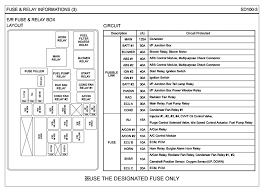 hyundai fuse diagram wiring diagrams
