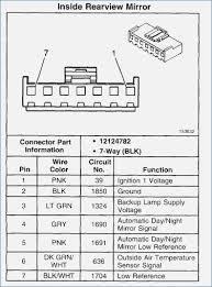 1998 chevy tahoe stereo wiring diagram buildabiz me 2001 chevrolet tahoe radio wiring diagram at Chevy Tahoe Radio Wiring Diagram