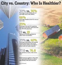 life vs city life essay country life vs city life essay