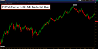 Candlestick Analysis Pdf Binary Options Tick Chart Mahadine