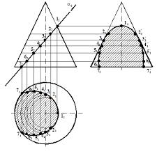 Методические указания к выполнению контрольно графической работы №  Методические указания к выполнению контрольно графической работы № 1 Инвестирование 40