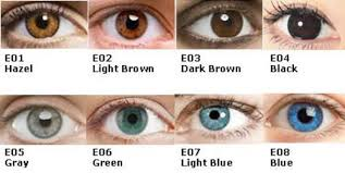 what does your eye color reveal about